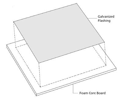 Magnetic drawing board - step one illustrated